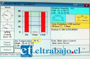 En Llay Llay, Oscar Meneses registró 39 grados a las 12,59 minutos, cifra que se elevaría a 39,9º en horas de la tarde.