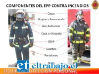 Este es el EPP (equipo de protección personal) de Bomberos.