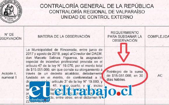 BIEN CLARITO.- Aquí vemos una de las exigencias que la Contraloría General de la República detalla en su Informe de Investigación Especial y Final N°955/2018.