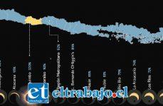 OCURRIRÁ MAÑANA.- Este mapa muestra la sintonía que este fenómeno de luz tendrá sobre las regiones de Chile mañana martes. El Valle de Aconcagua es una de las zonas privilegiadas.