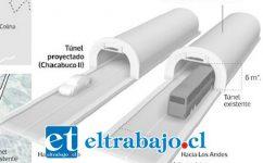 En el año 2020 se realizaría el Estudio de Ingeniería de la Autopista Los Libertadores que incluye el Segundo Túnel Chacabuco, con lo cual en un par de años más se podría estar licitando las obras.