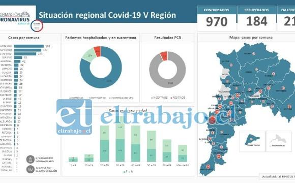El mapa general de los casos en toda la región de Valparaíso.