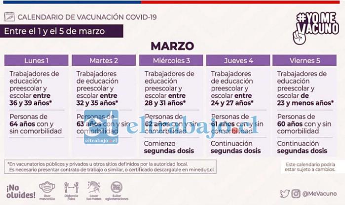 Esta es la calendarización que ha entregado el Ministerio de Salud para la vacunación de esta semana.  (Haz click para agrandar)